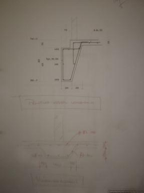 fundering laten tekenen en berekenen
